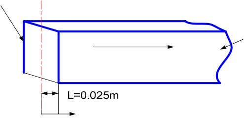 Temperature of storage medium at this time. Schematic: Assumptions: (1) one-dimensional conducti on, (2) constant