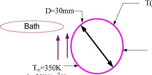 time required for the surface to reach 500K. Schematic: Assumptions: (1) one dimensional radial c onduction,