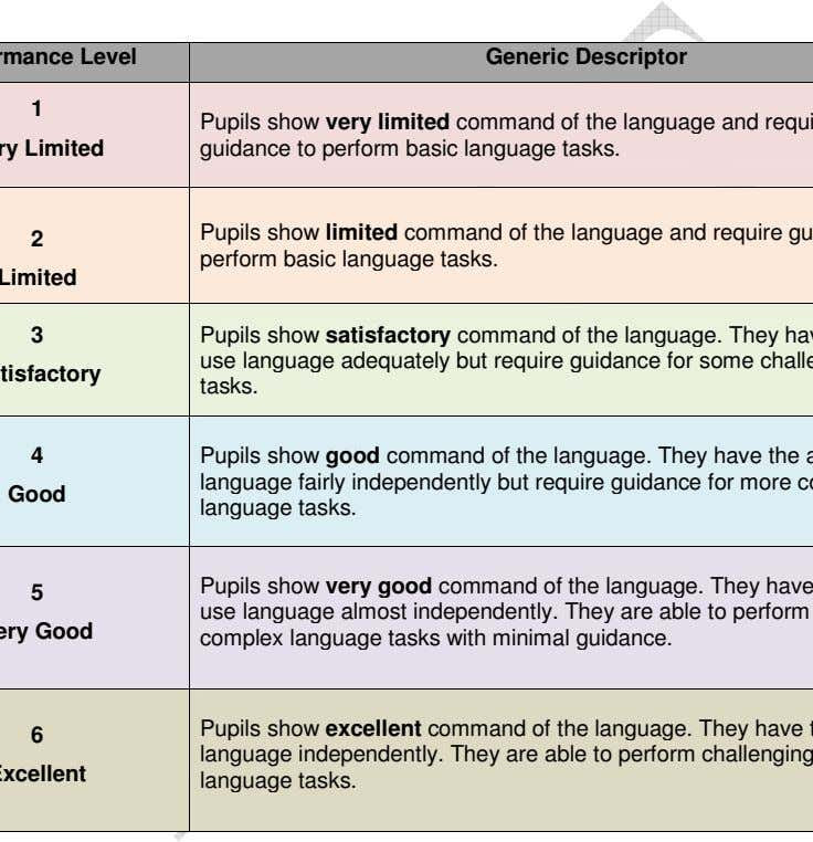 performance for each level is detailed in the table below: Performance Level Generic Descriptor 1 Very