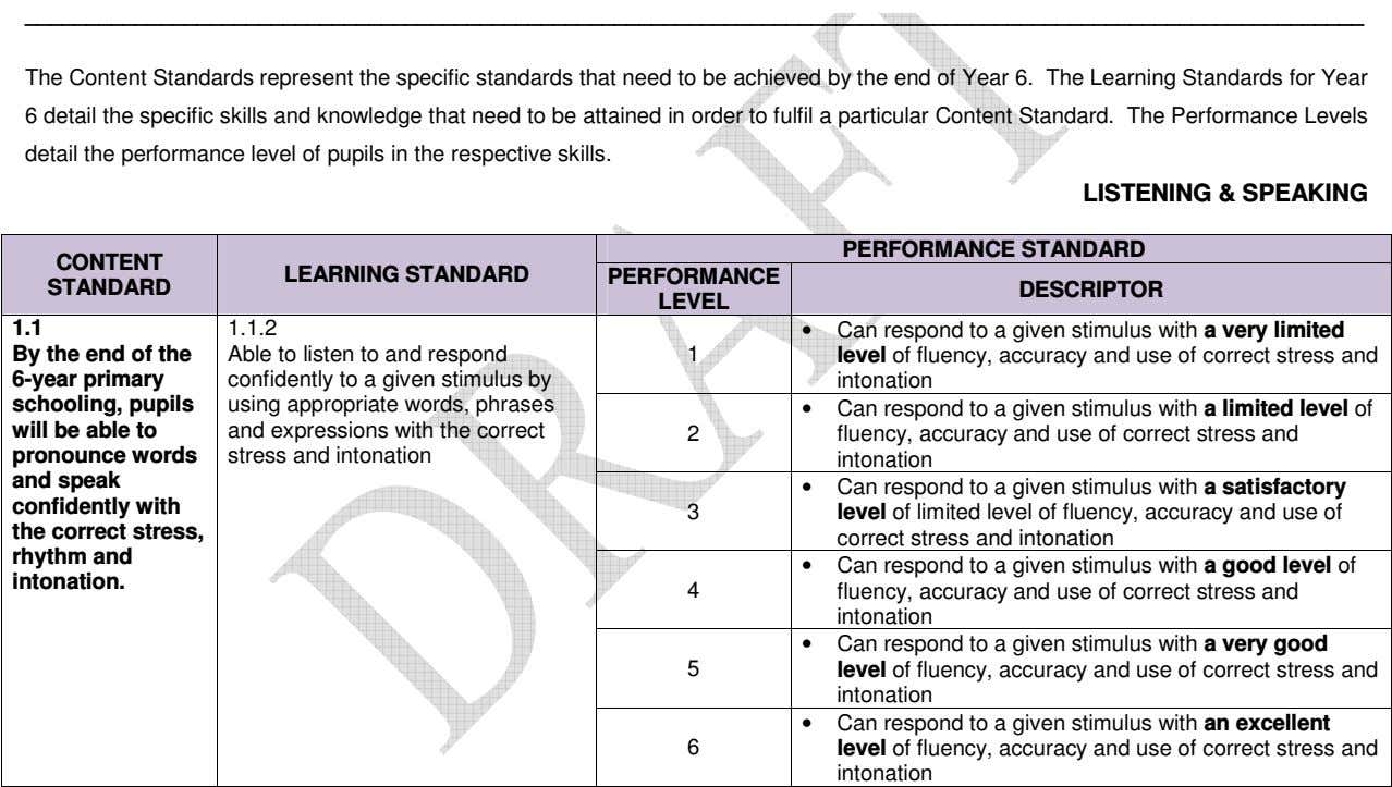 The Content Standards represent the specific standards that need to be achieved by the end