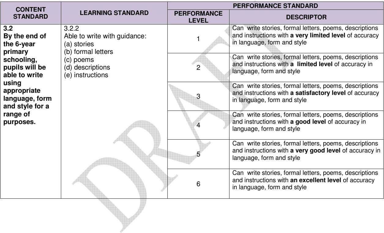 PERFORMANCE STANDARD CONTENT LEARNING STANDARD PERFORMANCE STANDARD DESCRIPTOR LEVEL 3.2 3.2.2 Can write stories,