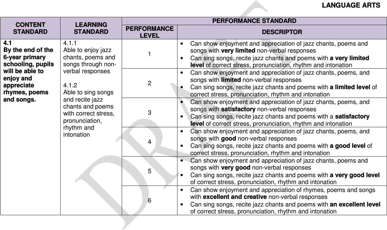 LANGUAGE ARTS PERFORMANCE STANDARD CONTENT LEARNING PERFORMANCE STANDARD STANDARD DESCRIPTOR LEVEL 4.1 4.1.1