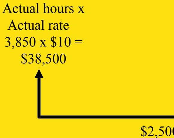 Actual hours x Actual rate 3,850 x $10 = $38,500