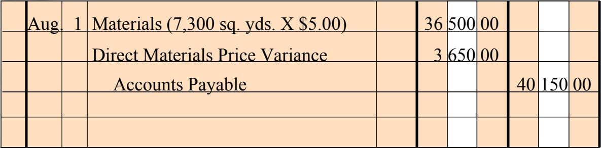 Aug. 1 Materials (7,300 sq. yds. X $5.00) Direct Materials Price Variance Accounts Payable 36 500