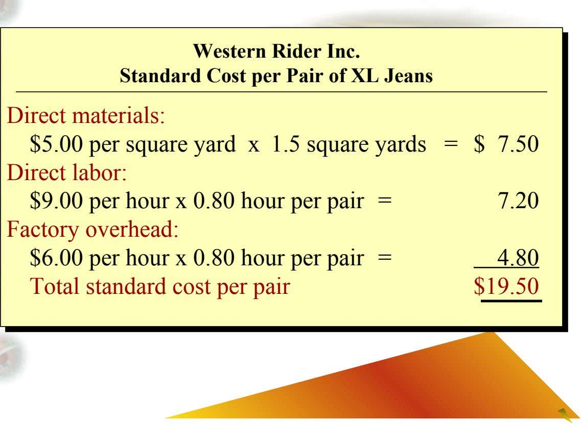 Western Rider Inc. Standard Cost per Pair of XL Jeans Direct materials: $5.00 per square yard