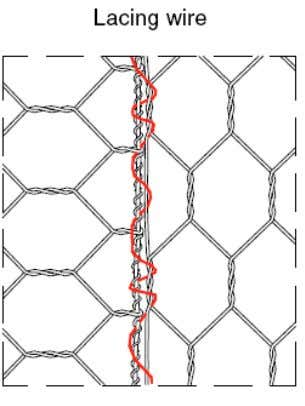attached to the bottom unit using a lacing wire. Figure 1 Figure 2 It is recommended
