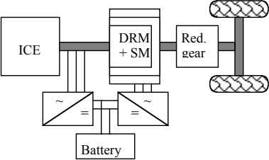 DRM Red. ICE + SM gear ~ ~ = = Battery