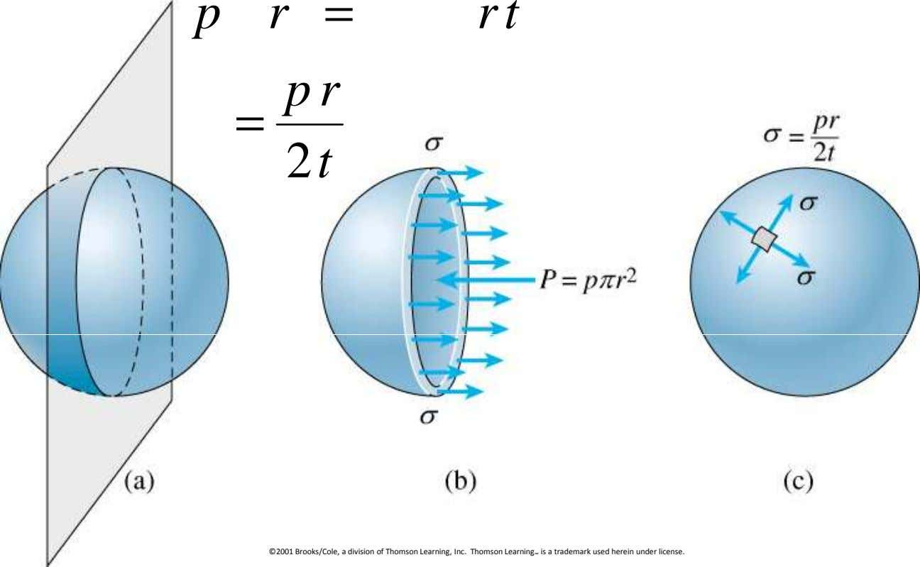 p r = rt p r = 2 t ©2001 Brooks/Cole, a division of Thomson