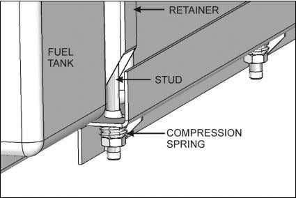 assembly, check connections and fasteners for tightness. FIGURE 17 : FUEL TANK RETENTION 03019 For each
