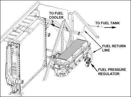 is located just in front of the Charge Air Cooler (Fig.19). FIGURE 20: FUEL RETURN LINE