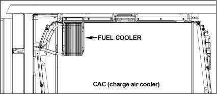 Air Cooler (Fig.19). FIGURE 20: FUEL RETURN LINE 03074 FIGURE 21: FUEL COOLER LOCATION 03071 10.