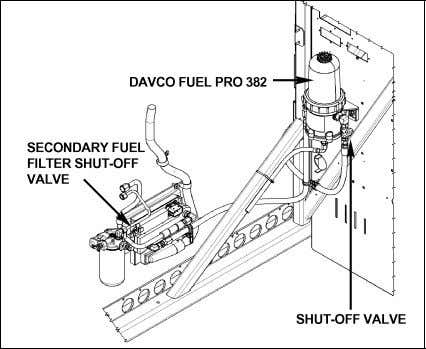 Section 03: FUEL SYSTEM FIGURE 3: MANUAL SHUT-OFF VALVE WITH DAVCO FUEL PRO 382 (DDC S60