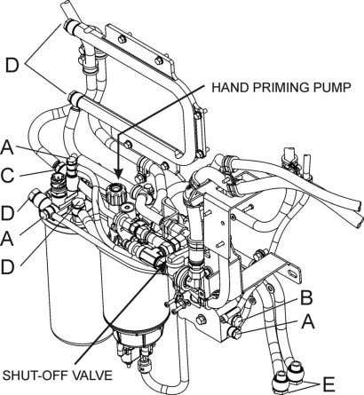 to the fuel tank) prevents fuel flow when not activated. FIGURE 8: MANUAL SHUT-OFF VALVE (VOLVO