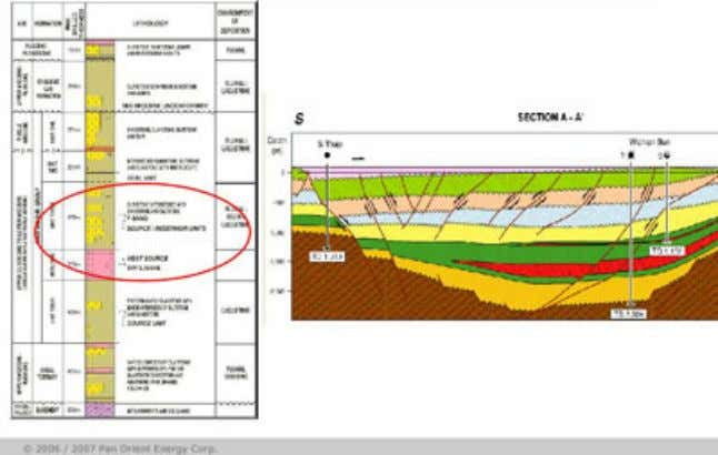 Figure 7 : Stratigraphic and Schematic Cross-Section of Wichian Buri Sub-basin. GULF OF THAILAND In