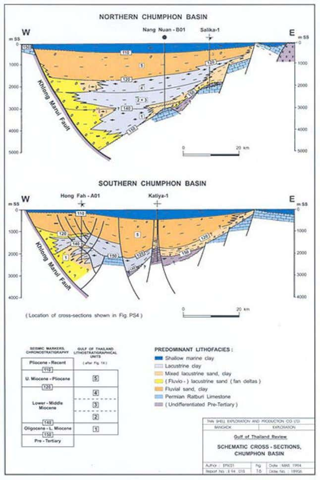 Figure 11 : Schematic Cross–Section Chumphon Basin (after Hauck, 1995). Figure 12 : Seismic section