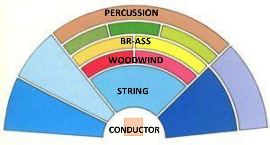 PERCUSSION BR-ASS WOODWIND STRING CONDUCTOR