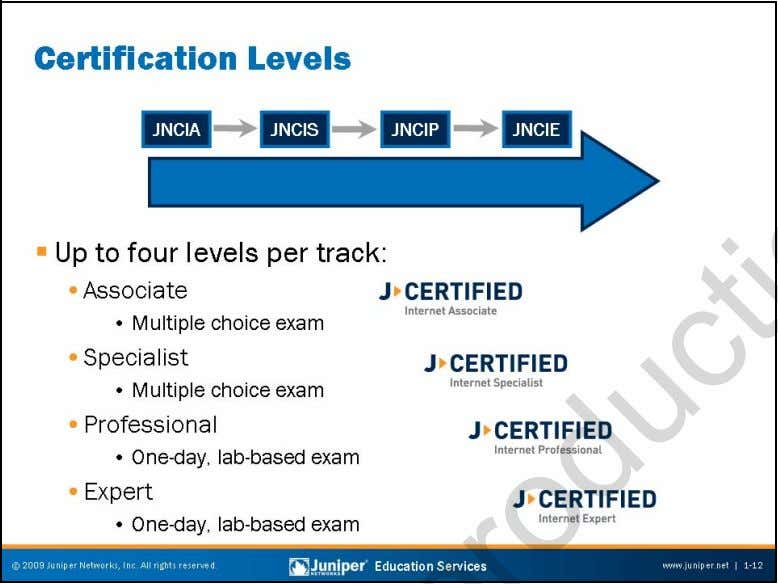 Troubleshooting JUNOS Platforms Certification Levels Each JNTCP track has one to four cert ification levels.
