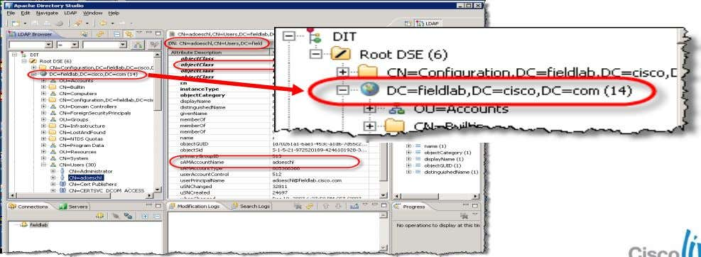 to find out ‒ Recommendation: Apache Directory Studio BRKSEC-2101 © 2012 Cisco and/or its affiliates. All