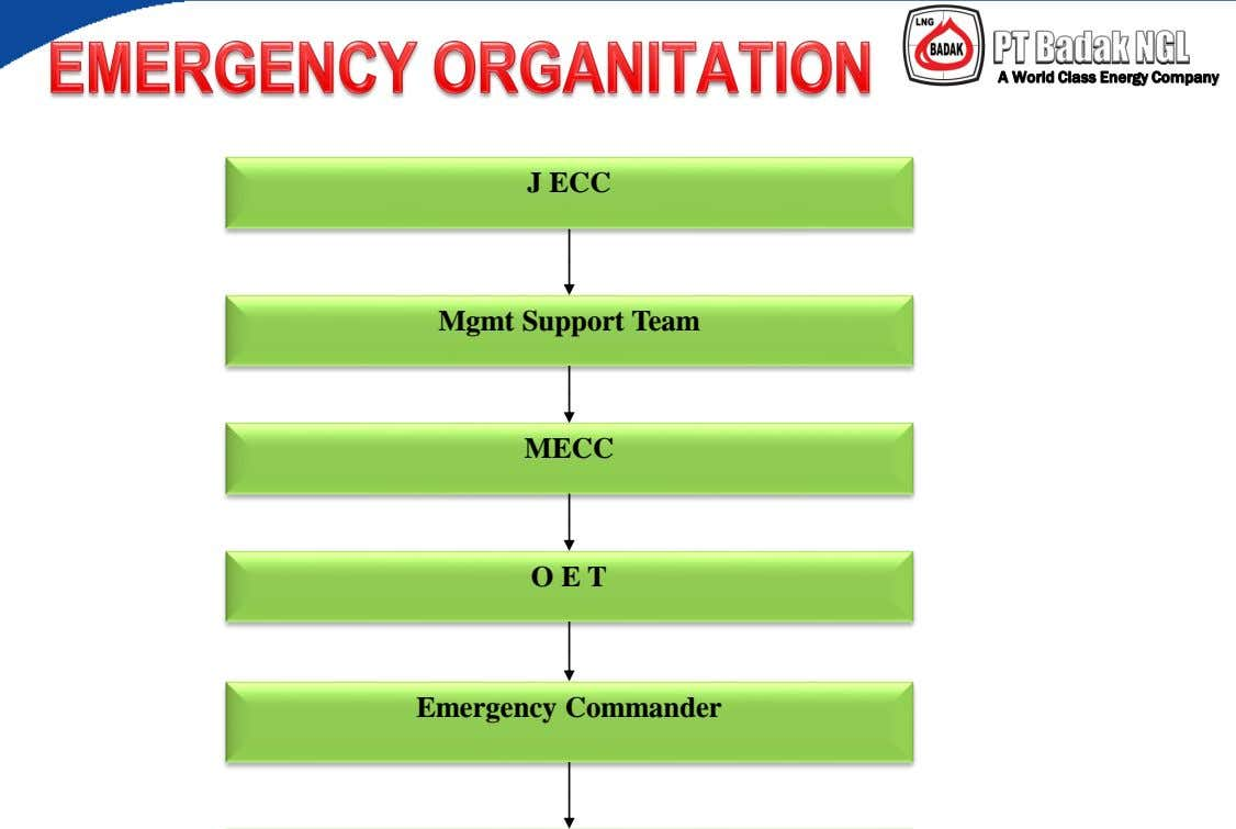 A World Class Energy Company J ECC Mgmt Support Team MECC O E T Emergency Commander