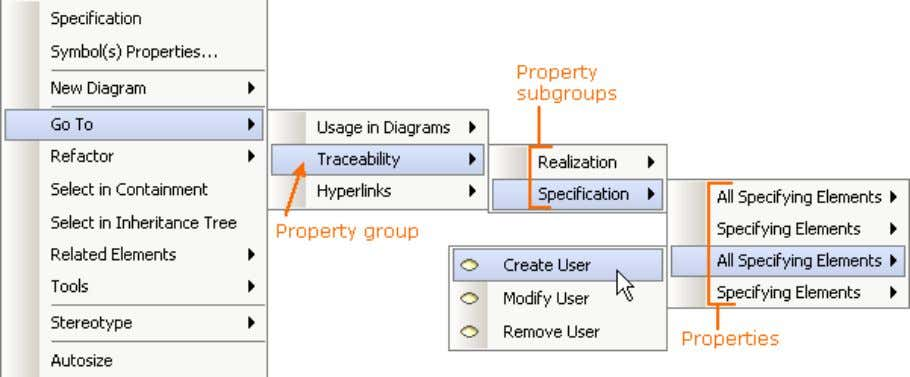 groups and subgroups in the element's Specification window Figure 3 -- Property groups and subgroups in