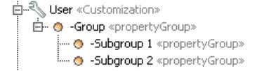 with the same stereotype, then it is a property subgroup. Figure 4 -- An example of