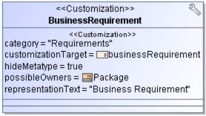 > the Requirements group (see Figure 9 on page 34). Figure 8 -- The BusinessRequirement class