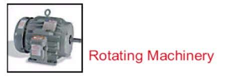 Unbalance Masses Examples: Unbalance cloth in a rotating drum of a washing machine 2103433 Mechanical Vibrations