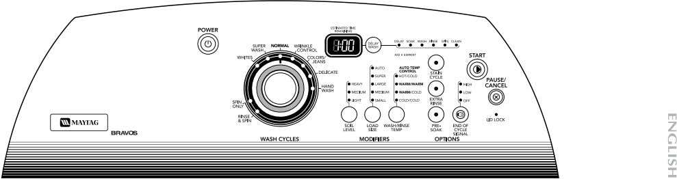 WASHER USE NOTE: Your washer model may vary from the model shown . Starting Your Washer