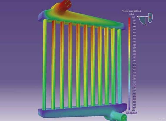 CFD solution that reveals the effects of fluid dynamics. Temperature contours in a car engine radiator
