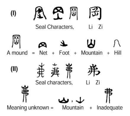 hidden in the ancient Chinese characters — Voo, Sheeley & Hovee 6A 6B Oracle Bone 6D