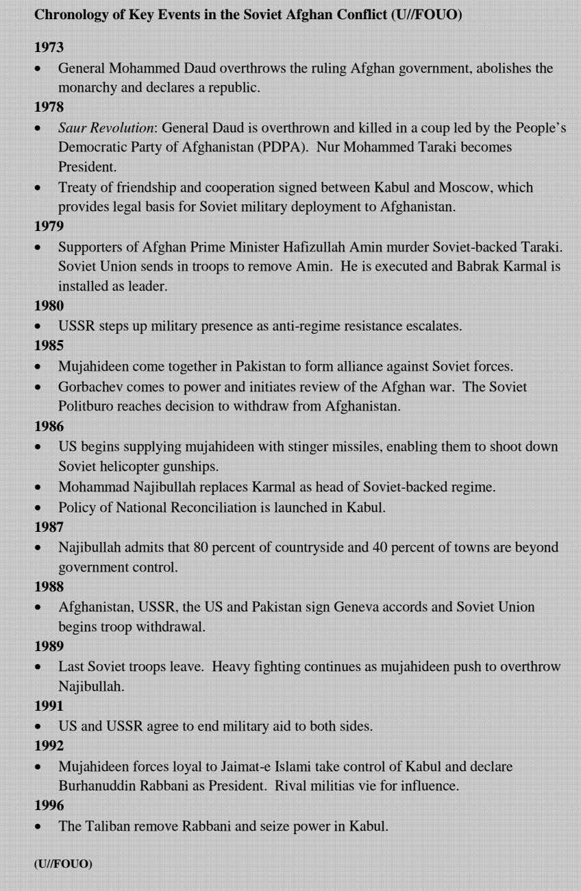 Chronology of Key Events in the Soviet Afghan Conflict (U//FOUO) 1973 • General Mohammed Daud