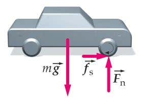 to talking about the forces on a car (n'yuk, n'yuk…). Q: What balances / cancels the