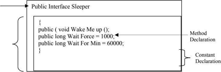 Public Interface Sleeper { public ( void Wake Me up (); public long Wait Force