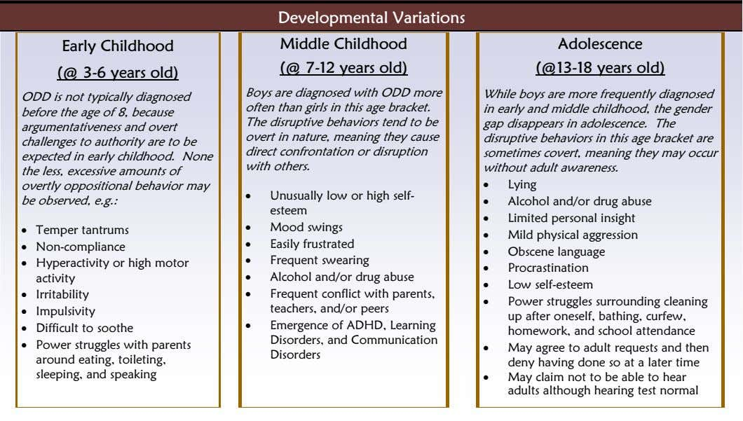 Developmental Variations Early Childhood Middle Childhood (@ 7-12 years old) Adolescence (@13-18 years old) (@