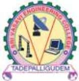 SRI VASAVI ENGINEERING COLLEGE Pedatadepalli, West Godavari Dist, A.P Department of Electrical & Electronics
