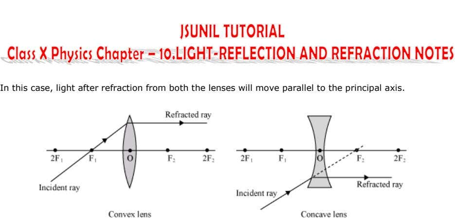 In this case, light after refraction from both the lenses will move parallel to the