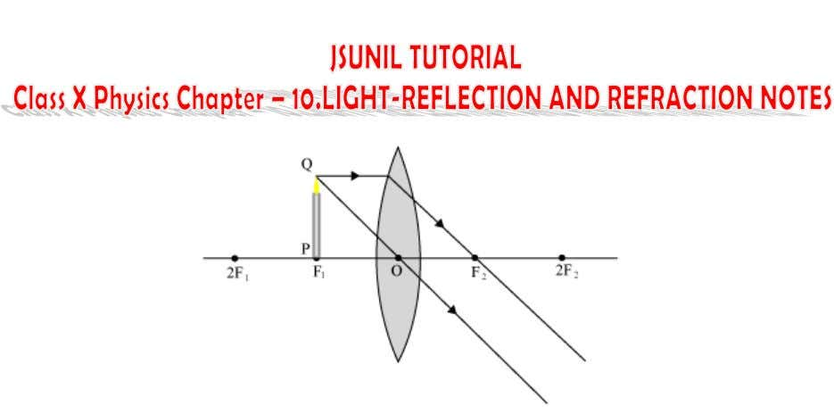 VI. When the object is placed between the focus F 1 and optical centre O.