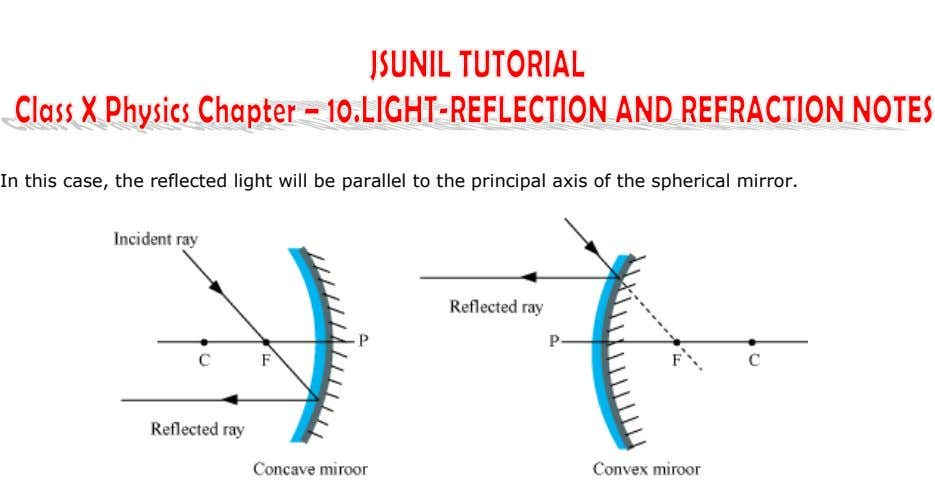 In this case, the reflected light will be parallel to the principal axis of the