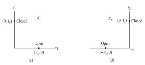 Switch Selection (Cont…) Figure 1. ( a ) S 1 closed, S 2 open; ( b