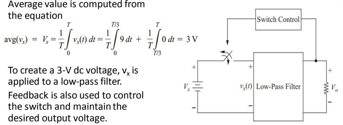 Average value is computed from the equation To create a 3-V dc voltage, v x