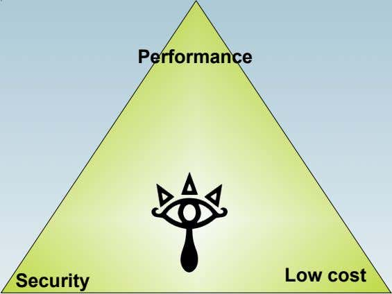 Performance Low cost Security