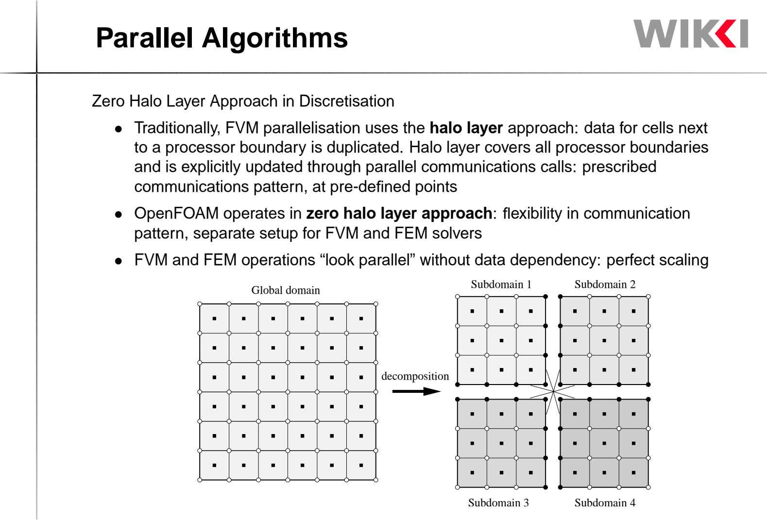 Parallel Algorithms Zero Halo Layer Approach in Discretisation • Traditionally, FVM parallelisation uses the halo layer