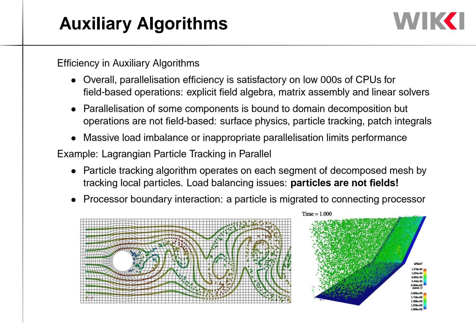 Auxiliary Algorithms Efficiency in Auxiliary Algorithms • Overall, parallelisation efficiency is satisfactory on low 000s of