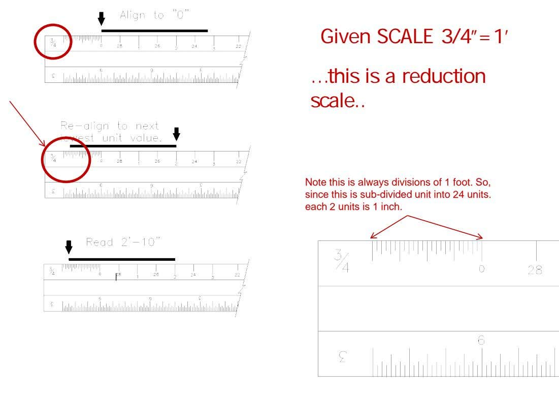 "Given SCALE 3/4""=1' …this is a reduction scale Note this is always divisions of 1"