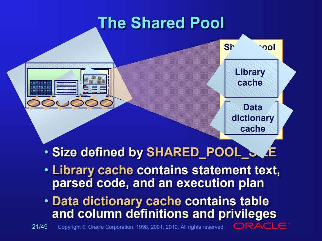 TheThe SharedShared PoolPool Shared pool Library cache Data dictionary cache • • Size Size defined
