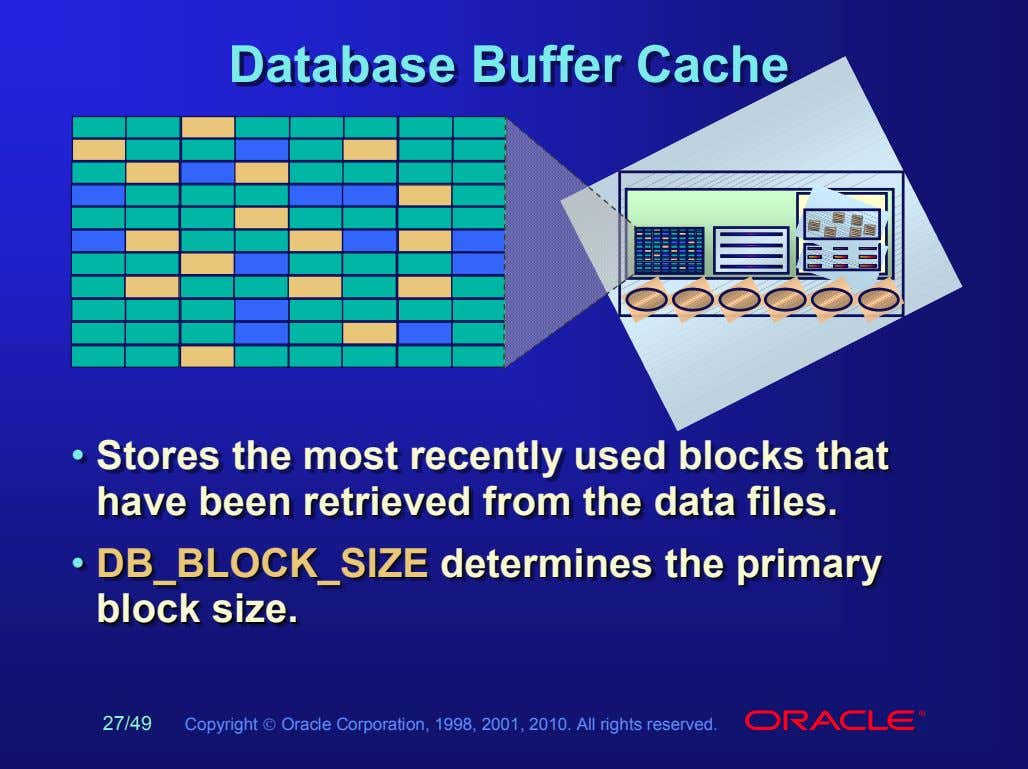 DatabaseDatabase BufferBuffer CacheCache • Stores the most recently used blocks thatthat • Stores the most