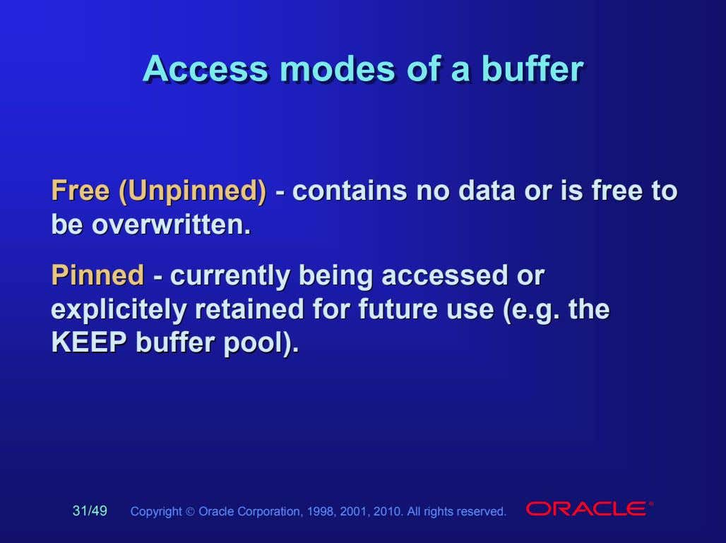 AccessAccess modesmodes ofof aa bufferbuffer FreeFree ((UnpinnedUnpinned)) -- containscontains nono datadata oror isis
