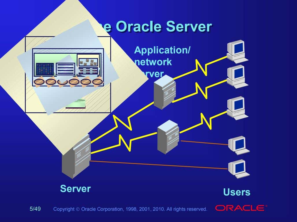 TheThe OracleOracle ServerServer Oracle server Application/ network server Server Users 55/49/49 Copyright 