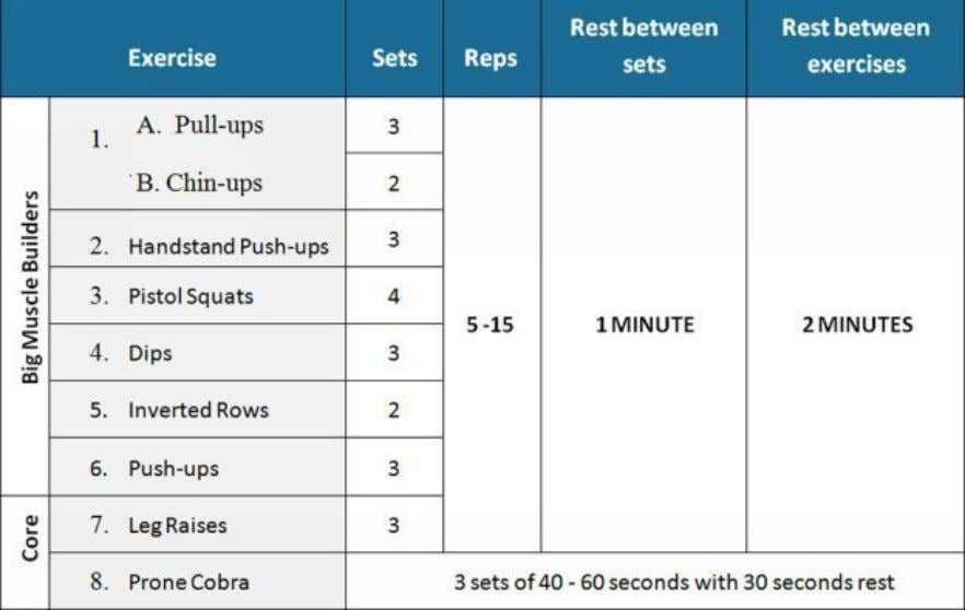 AveragetimetocompleteWorkout:1hour Workout2startswithhandstandpush-ups.Remember,handstandpush-upstake