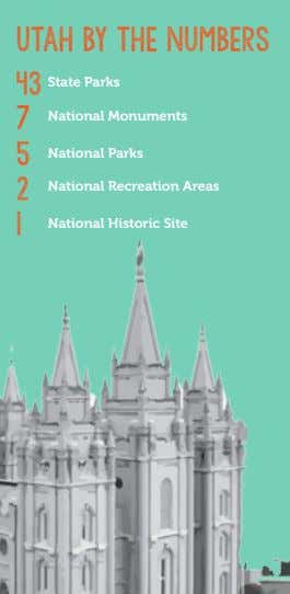 Utah by the Numbers 43 State Parks 7 National Monuments 5 National Parks 2 National
